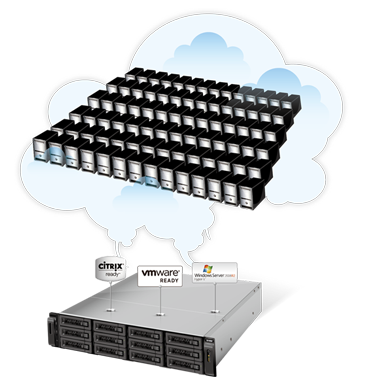 Designed for Virtualized and Clustered Environments