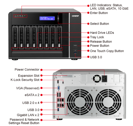 VS-8140 Pro+ Hardware Front and Rear